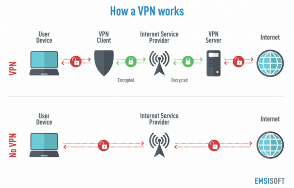 Nord Vpn Server List for Your Location on the Internet