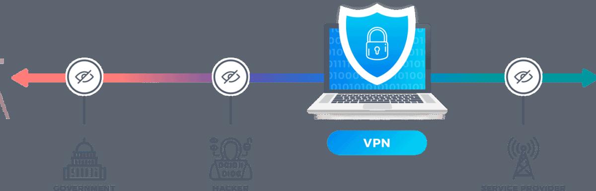Best VPNs for Streaming Netflix Online in 2021