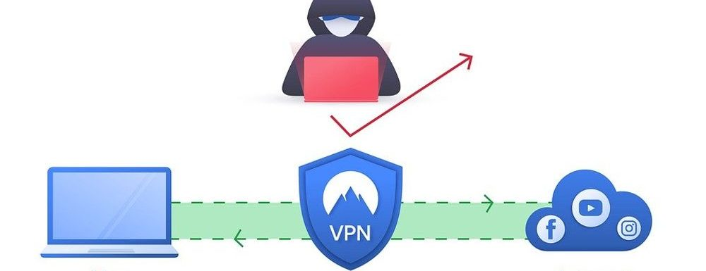 How to Fix VPN Error 807- Network Connection Interrupted!